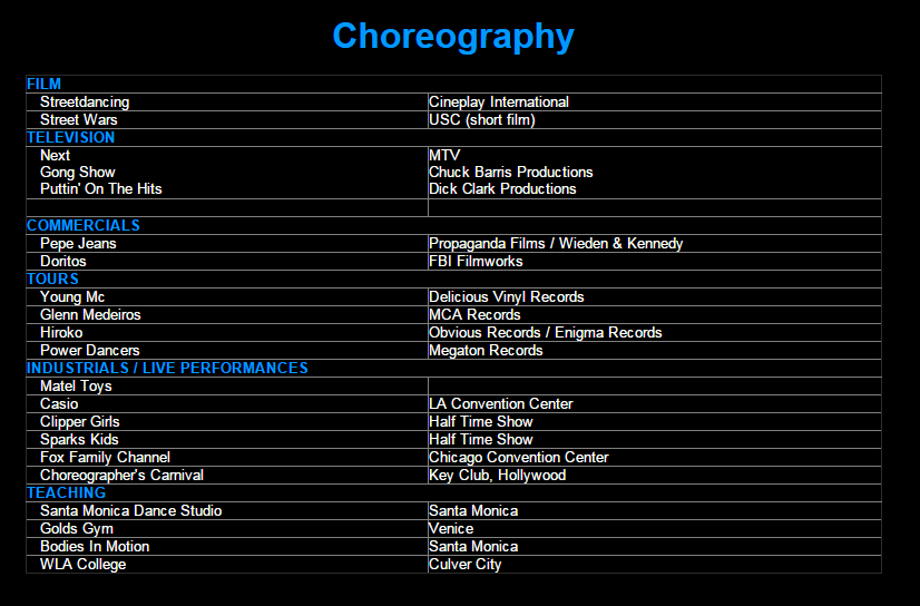 lisa-kellogg-resume-choreography
